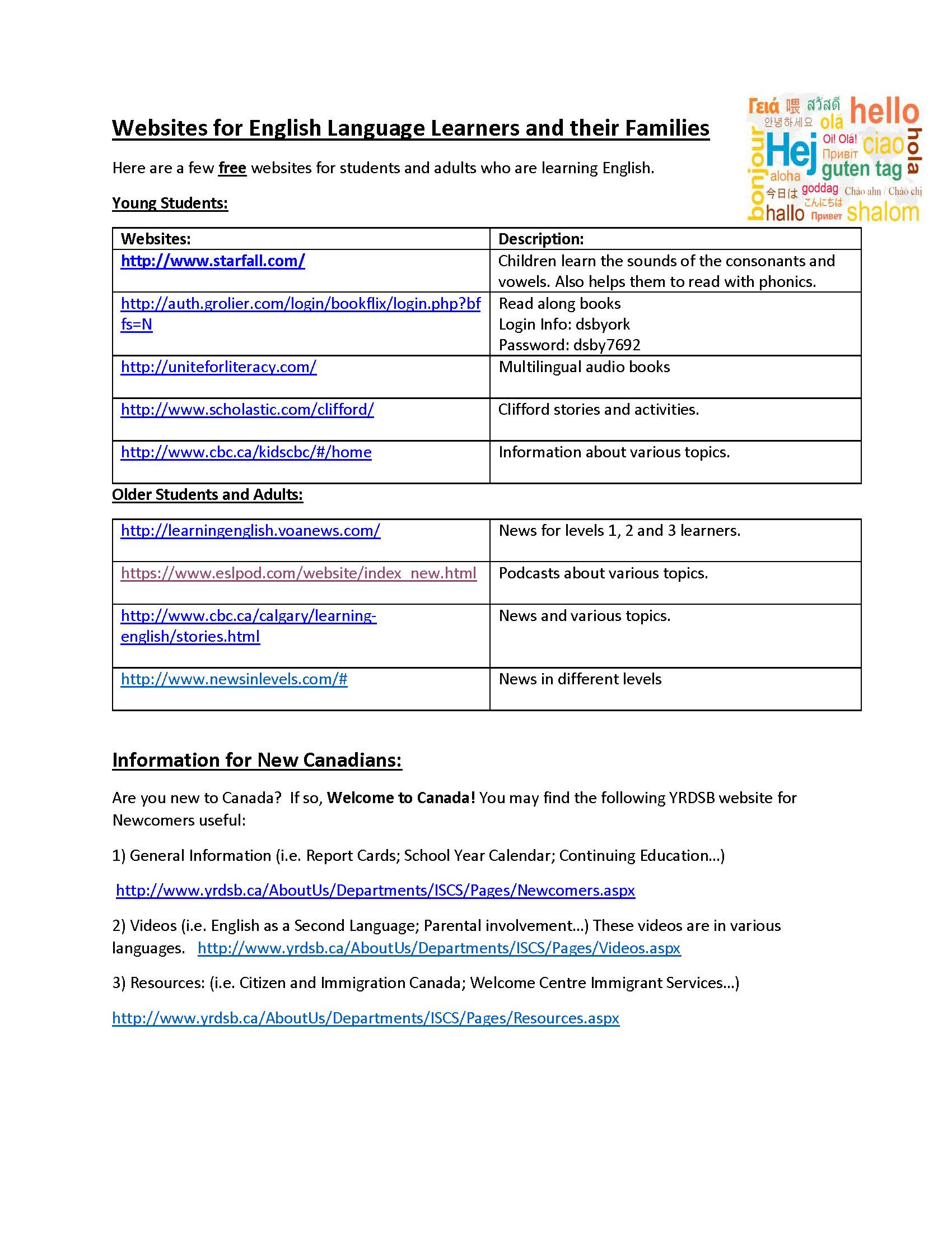 Websites for ELL students and adults